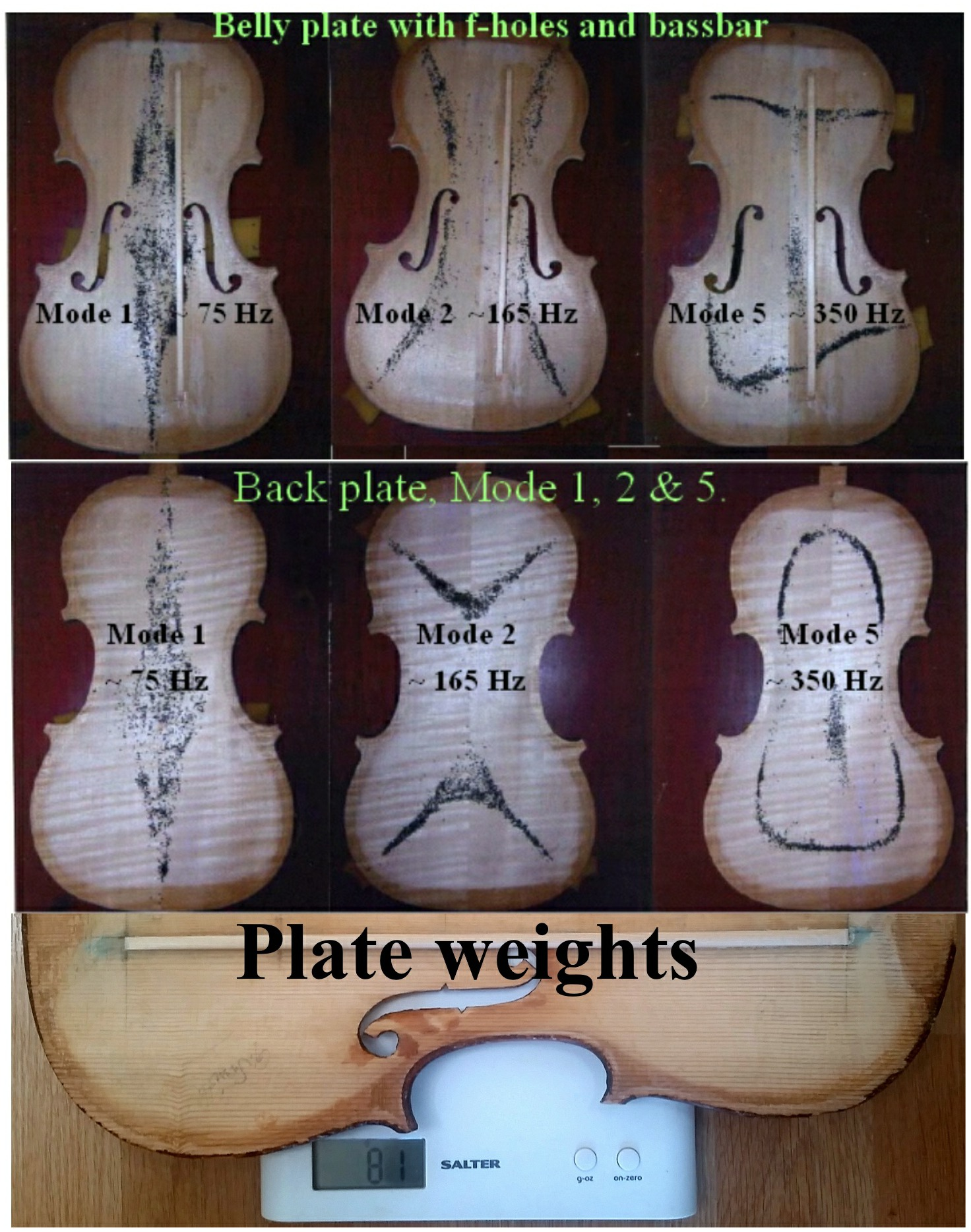 Modes & tuning plates