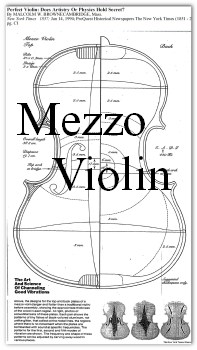 Mezzo Violin plate thicknesses - small