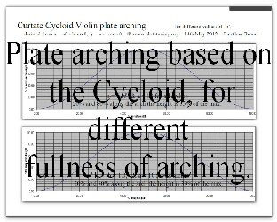 Arching based on cycloid - smll